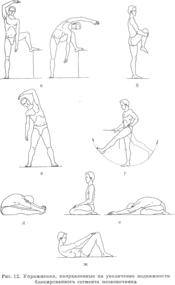 Какви специални упражнения (терапевтични упражнения) и..