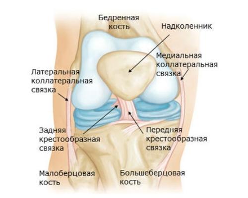Възпалителна артроза