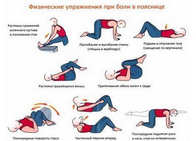 Болка в гърба по време на бременност на 17 седмици - Болки..