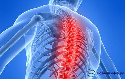 Болка в гърба с въздишка - Болки в ставите