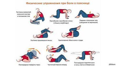 Медикаменти за болка в гърба и долната част на гърба..