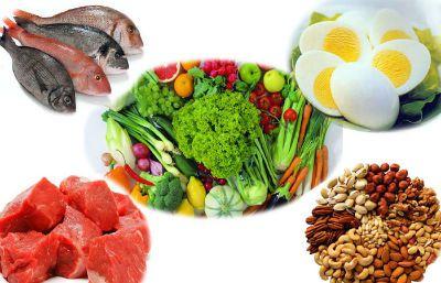 Какви витамини са необходими за укрепване на ставите и..