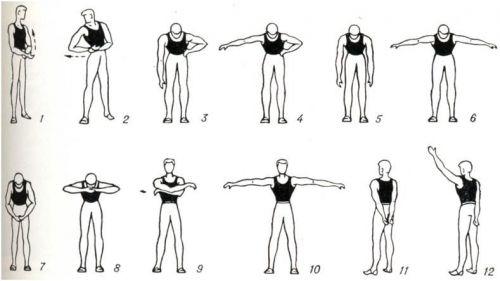 Как да се предпазим от травми и болки в раменете при тренировки с тежести