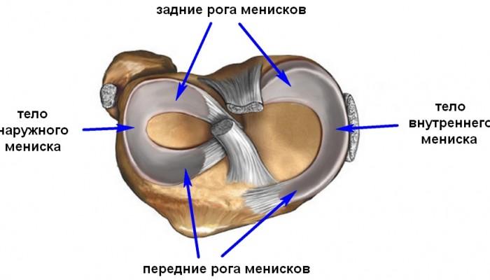 Какви са причините и видовете артрит? - Крем Move&Flex в България
