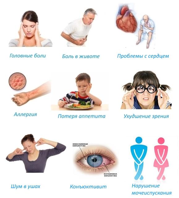 Кетона в таблетки за елиминиране на болка и възпаление..
