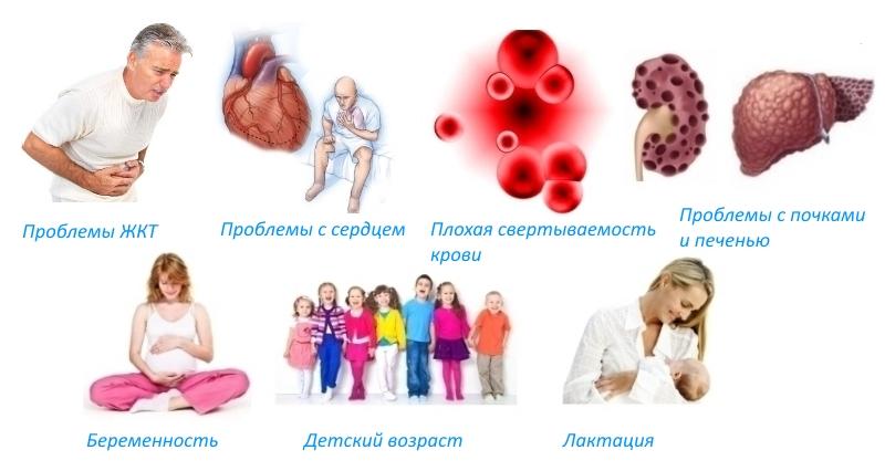 Кетопрофен - лекарство за лечение на стави - Болки в ставите